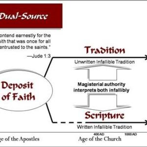 dual-source