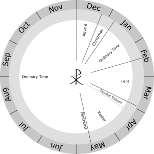 Christian_liturgical_calendar_gray_scale_bitmap